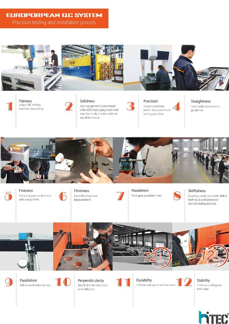 Fiber laser cutting machine precision testing and guarantee