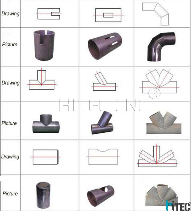 cnc plasma cutter samples